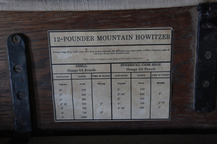 Howitzer range chart. --at Fort Larned, KS